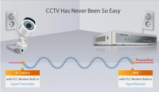 Power Line Communication (PLC) IP Camera and NVR Kit